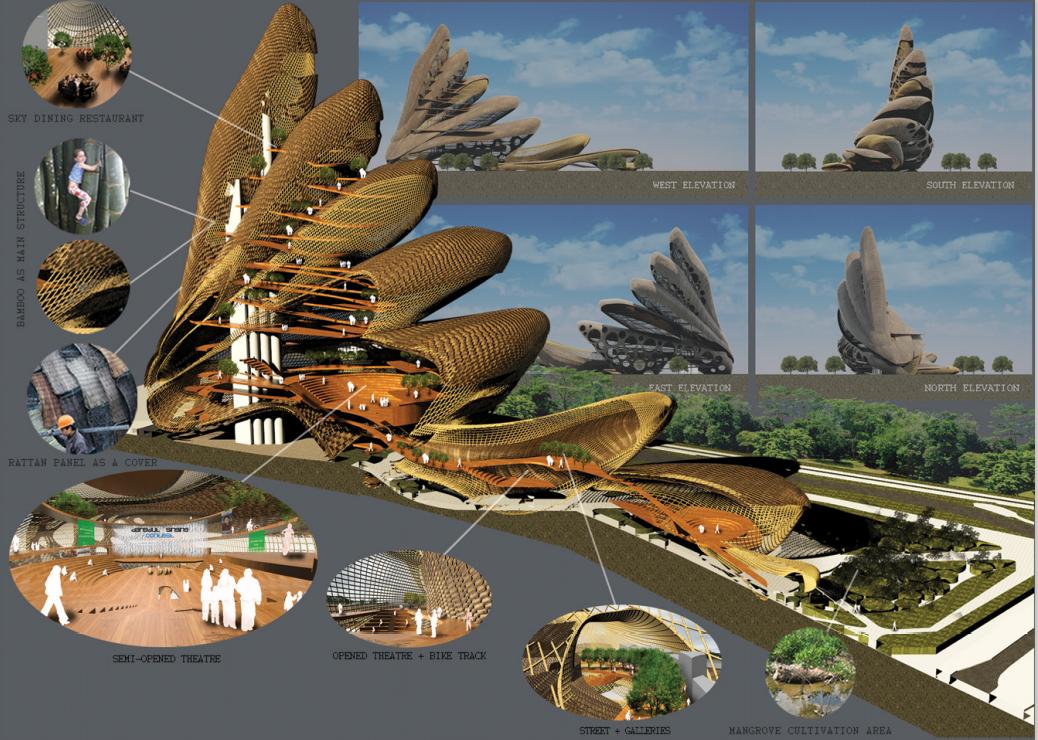 Park Design | Vertical Park | Sustainable City